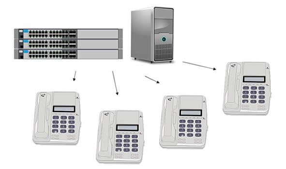 What Is Hosted Pbx And How Does It Work